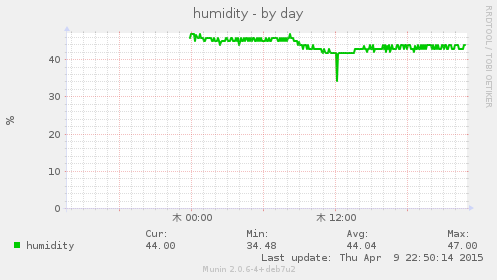 humid-day.png