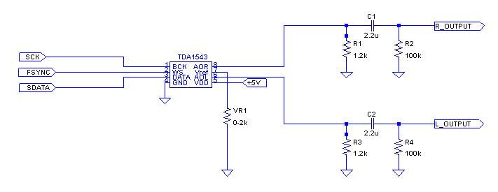 nosDAC アナログ部 回路