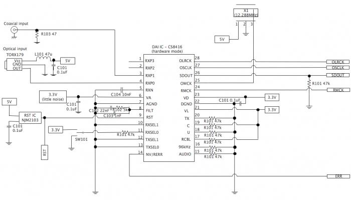 CS8416 DAI回路図